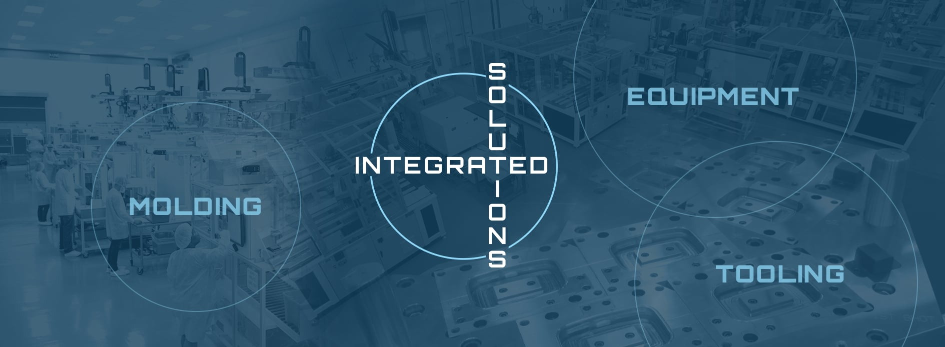 Integrated Solutions Main Banner