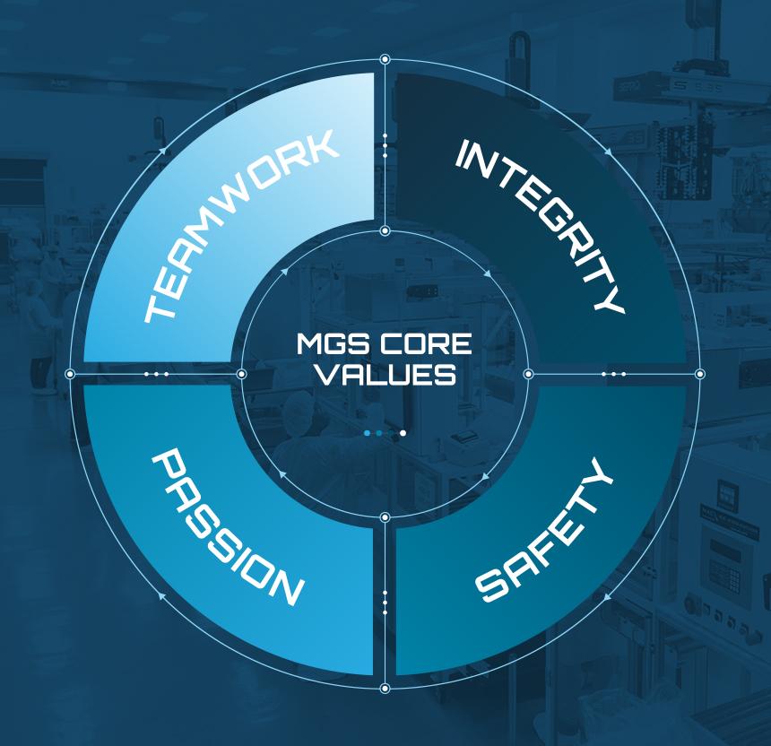 MGS Core Values